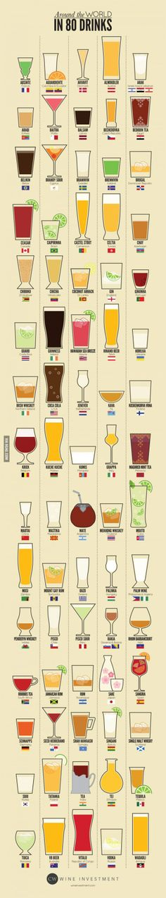 Around the world in 80 drinks. Fantastic.
