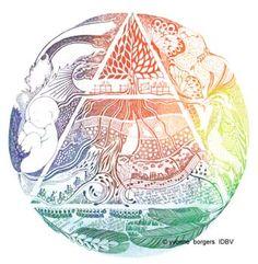 Mandala Power by Yvonne Borgers