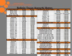 Indicative Rates as of Today. FOR SALE AND PURCHASE OF PLOTS APARTMENTS AND HOMES IN BAHRIA TOWN KRACHI PLEASE CONTACT FOR EXPERT ADVICE. 021-35169095-6 info@indus-holdings.com www.indus-holdings.com Shaping Dreams.
