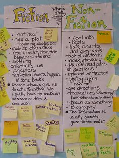 Love how both sides are defined, and that then reading genres were added under either fiction or non-fiction
