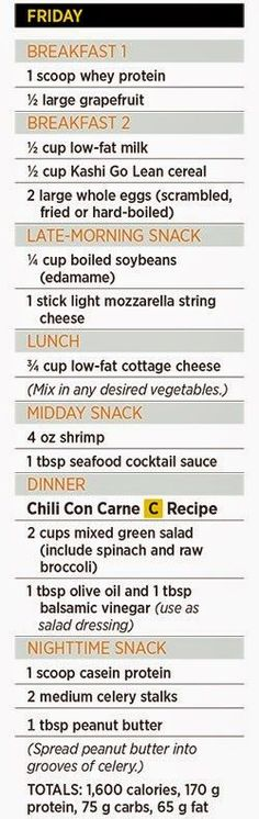 One Week Fat Burning Meal Plan {Day (Recetas Fitness Proteina) Fat Burning Tips, Fat Burning Foods, Macro Meal Plan, Hypothyroidism Diet, Macro Meals, Mommy Workout, Workout Diet, Fat Loss Diet, Gourmet