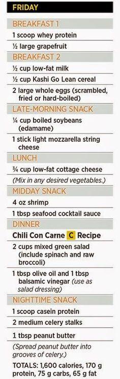 One Week Fat Burning Meal Plan {Day (Recetas Fitness Proteina) Fat Burning Tips, Fat Burning Foods, Macro Meal Plan, Macros Diet, Hypothyroidism Diet, Macro Meals, Mommy Workout, Fat Loss Diet, Gourmet