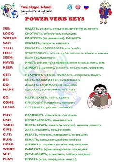 Power verbs, collocations keys in Russian - #yourskypeschool #useful #materials