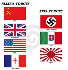 Allied of World War II