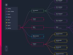 Project Sitemap Builder - Sapphire Data Architecture Web App designed by Mark Riggan. Connect with them on Dribbble; the global community for designers and creative professionals. Web Design, App Ui Design, Dashboard Design, User Interface Design, Design Layouts, Flat Design, Graphic Design, To Do App, Data Architecture
