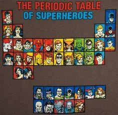 periodic table of superheroes wonder woman super heros super hero art superman