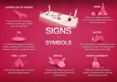 Sign & Symbols.