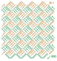 【編み図で紹介】ズパゲッティで作る!ラグマット …