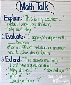 Math Talk {Anchor Chart} - 3rd Grade Thoughts