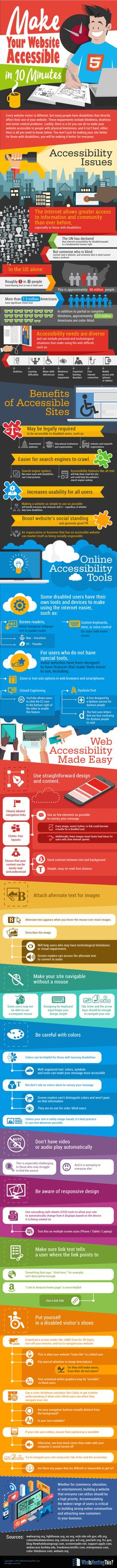 Make Your Website Accessible in 10 Minutes #Infographic #Internet #WebDevelopment