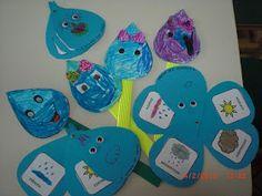 Πυθαγόρειο Νηπιαγωγείο: Ο ΚΥΚΛΟΣ ΤΟΥ ΝΕΡΟΥ - ΤΟ ΠΟΤΑΜΑΚΙ - ΕΠΟΠΤΙΚΟ ΥΛΙΚΟ Water Crafts Kids, Crafts For Kids, Water Cycle, Preschool Science, Autumn Activities, Save Water, Kindergarten, Creations, Education