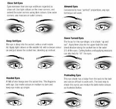 Bringing out the Best in Your Eye Color- Eyeshadow Make up Tips and Working with…