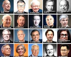 Do you know the richest man in the world? Here is a list of top richest people including business tycoons, tech gurus, rappers, actors, and online celebrities. Carlos Slim Helu, Best Us Presidents, Evan Spiegel, Rich List, Trump Picture, Global World, Dude Perfect, Richest In The World, Rich Family