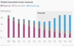 Apple is about to change streaming music—and Spotify should be worried - Quartz
