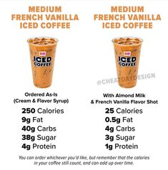 Calories in French Vanilla Iced Coffee - Cheat Day Design Low Calorie Starbucks Drinks, Healthy Starbucks Drinks, Low Calorie Drinks, Starbucks Recipes, Starbucks Calories, Coffee Calories, Best Dunkin Donuts Drinks, Healthy Coffee Drinks, Coffee Drink Recipes