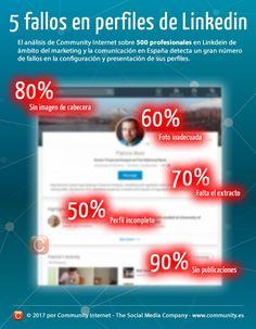 120 Ideas De Las Caras De Nuestros Posts Redes Sociales Socialismo Partes De La Misa