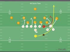 Bunch formation plays are excellent for youth football. They create alignment conflict and natural rub routes when passing. Football War, Football Drills, Vikings Football, Football Is Life, Youth Football, Football Memes, Sport Football, Football Season, Football Stuff
