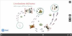 Dalle origini all'Homo Sapiens: una presentazione in digitale - 2013 - Education 2.0