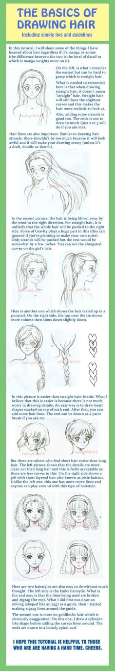 Tutorial on the Basics of Drawing Hair for manga/anime characters, by red-jello04 on deviantART. by candy