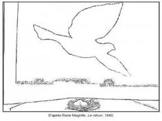René Magritte Le retour