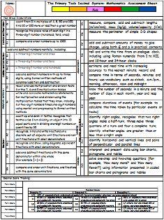 Year 3 Mathematics Assessment Sheet for the New Curriculum
