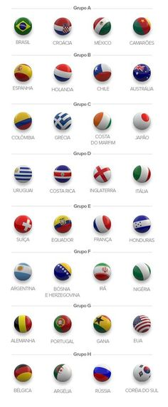 grupos da copa 20141 Grupos da Copa do Mundo de Futebol 2014