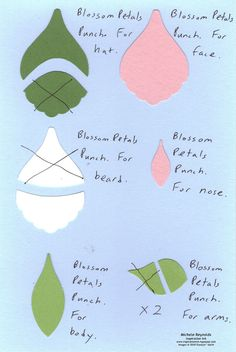 Gnome page 1