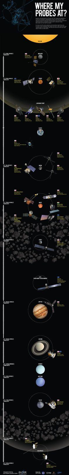 Ο «κυκλοφοριακός χάρτης» του Ηλιακού Συστήματος - science - Φυσική – Διάστημα - Το Βήμα Online