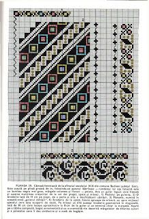 Cross stitching , Etamin and crafts: Traditional cross stitch Pattern Folk Embroidery, Cross Stitch Embroidery, Embroidery Patterns, Cross Stitch Designs, Cross Stitch Patterns, Cross Stitch Floss, Palestinian Embroidery, Tapestry Crochet, Loom Patterns