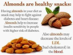 Almonds - benefits