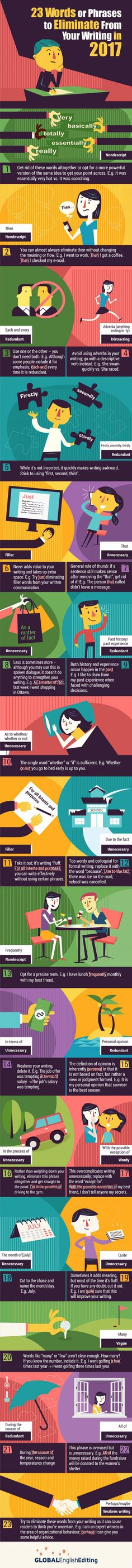 Eliminate-words- an infographic-resized -- by Brendan Brown on Global English Editing Site: