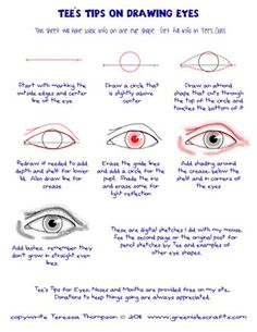 Tee's Tips on Drawing Eyes