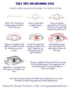 Tee's Drawing-Eyes-Image