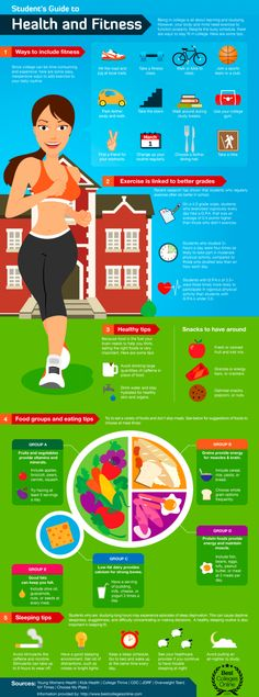 Student's Guide to Health & Fitness *Infographic* +++For guide + advice on #health and #fitness, visit www.thatdiary.com
