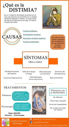 https://lorenanp5.files.wordpress.com/2015/11/infografc3ada-distimia-06-11-2015.jpg