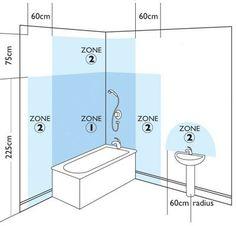 IP klasser bad - Guide til baderomsbelysning Bathroom Safety, Bathroom Closet, Small Bathroom, Bathroom Mirror Lights, Bathroom Light Fixtures, Bathroom Lighting, Lighting Uk, Closet Lighting, Lighting Design