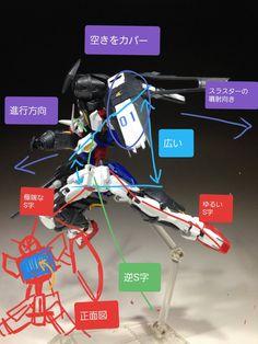 Drawing Reference Poses, Drawing Poses, Barbatos Lupus Rex, Frame Arms Girl, Gundam Custom Build, Gundam Art, Figure Poses, Robot Design, Action Poses