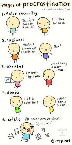 """Stages Of Procrastination"""