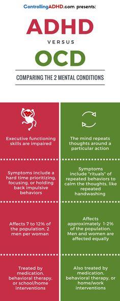 ADHD vs OCD - Infographic