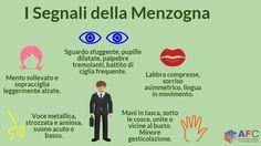 I segnali della menzogna. http://www.afcformazione.it/blog/linguaggio-del-corpo-innocenti-bugie-o-grandi-menzogne