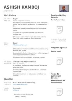 fashion buyer resume sample httpgetresumetemplateinfo3581fashion - Free Resume Sample