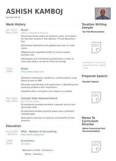 fashion buyer resume sample httpgetresumetemplateinfo3581fashion - Free Resume Sample