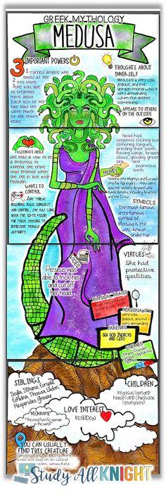 Greek Mythology and Literature Body Biography Project - Study All Knight