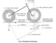 Geometry of a Motorcycle