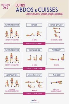 Lundi body challenge gratuit, ventre plat, cuisses, tbc sport, faire de l&a Top Body Challenge Pdf, Tbc Challenge, Workout Challenge, Planning Sport, Hiit, Cardio, Illustration Book, Sit Ups, Sport Body