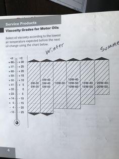 2006 Chevy Wiring Diagram Chevy Serpentine Belt Routing Diagram 2006 Chevrolet