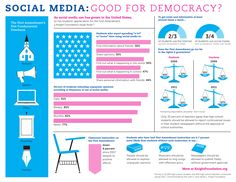 social media and democracy in the US