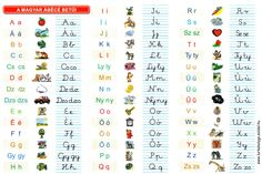 The Hungarian alphabet Home Learning, Learning Activities, Hungarian Women, Family Information, Hungarian Embroidery, Family Roots, Thinking Day, Letter Sounds, Family History