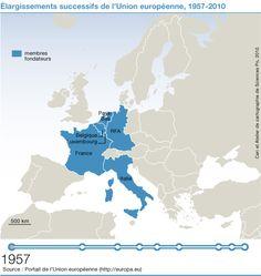 Union européenne, 1957