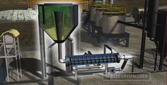 The Lithium Extraction Process - Educational 3D Video - 3D Rendering 3